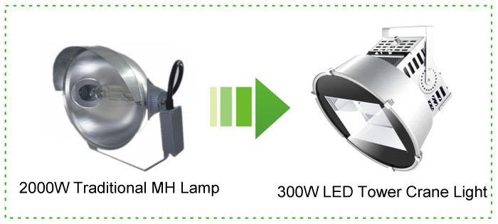 400w led projection light